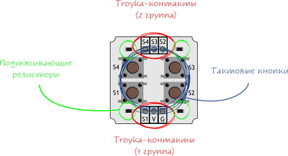 troyka-quad-switch_annotation.png