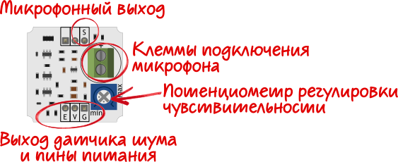 {{ :продукты:troyka:loudness:microphone-annotation.png?nolink& |